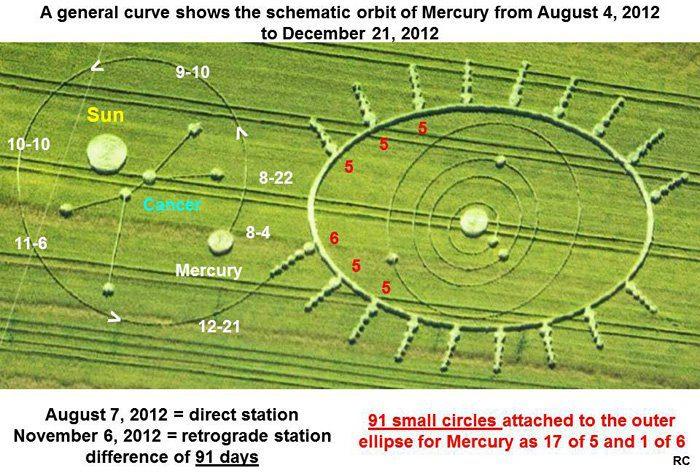 crop-circle-italia-comparison-2