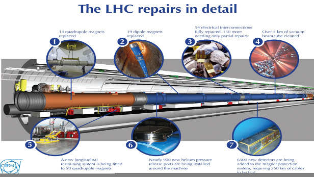 acelerador-de-particulas-LHC