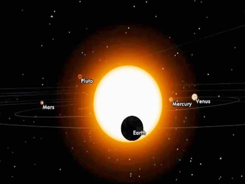 Alineamiento de planetas