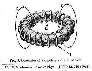 Generador de un campo gravitatorio dipolo