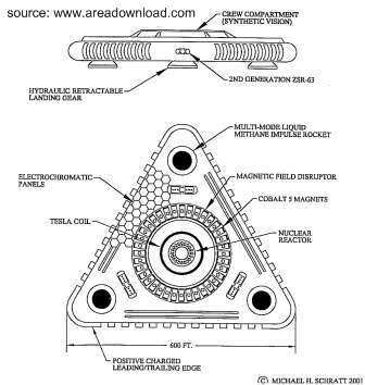 Estructura de una posible nave triangular muy similar al TR-3B