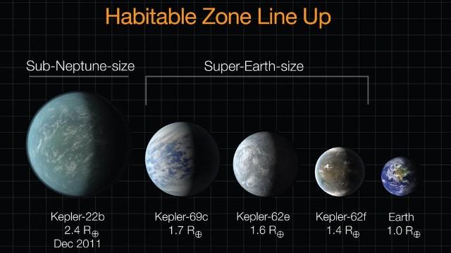 La NASA descubre tres planetas que podrían albergar vida