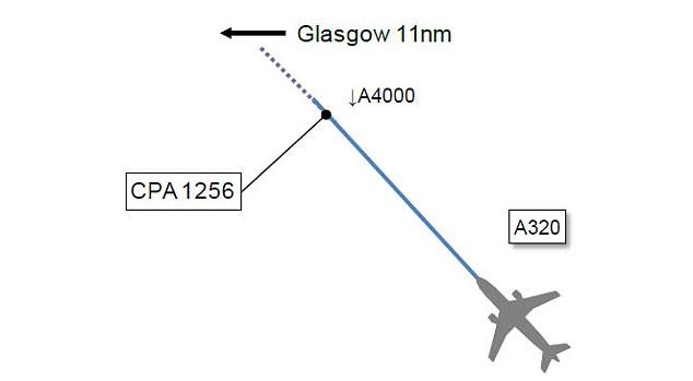 Trayectoria del Airbus y su posible colisión con un OVNI (marcado como CPA 1256)