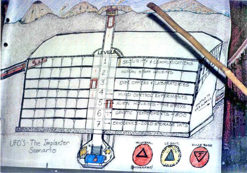 Dibujo hecho por Bob Lazar del Área 51