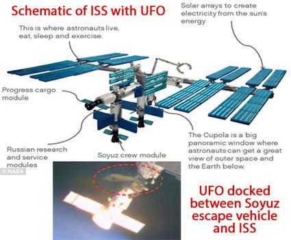 OVNI acoplado a la ISS