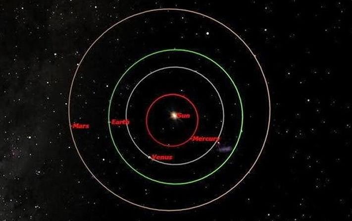 Marte, la Tierra y el Sol se alinearán el próximo martes