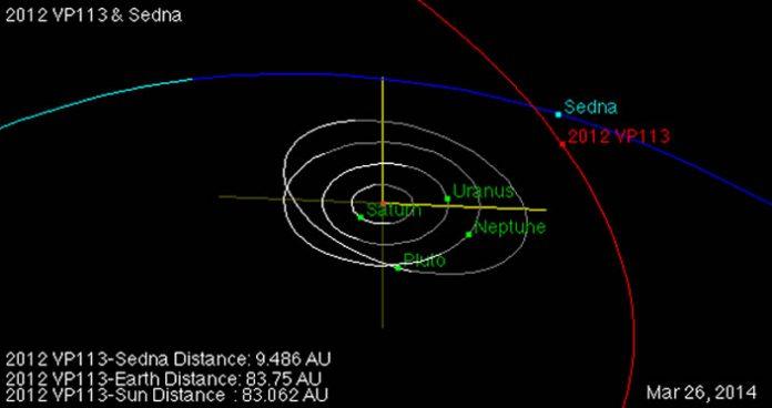 Dos planetas gigantes podrían existir más allá de Plutón