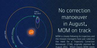 Misión espacial de la India a poco tiempo de llegar a Marte