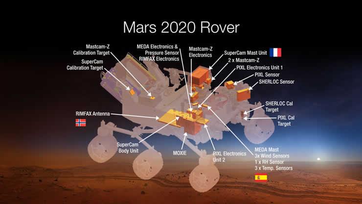 Sonda Jeep utilizará dióxido de carbono para liberar oxígeno en Marte