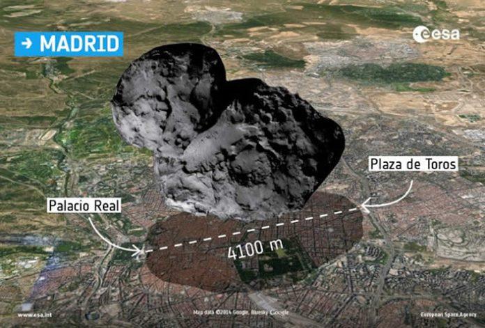 El cometa 67/P Churyumov-Gerasimenko (Chury) en comparación con la ciudad de Madrid (España)