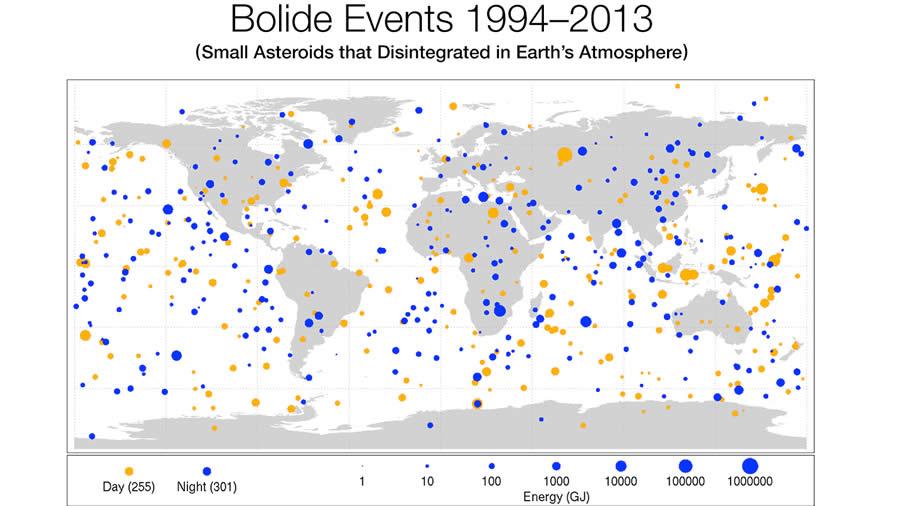 """Este mapa muestra los datos recogidos en 1994-2013 de pequeños asteroides que impactan la atmósfera de la Tierra para crear meteoros muy brillantes, técnicamente llamados """"bólidos"""" y que comúnmente se conoce como """"bolas de fuego"""". Los puntos rojos muestran impactos durante el día y los puntos azules muestran los impactos nocturnos. El tamaño de los puntos va en relación con la cantidad de energía irradiada. Crédito: NASA"""