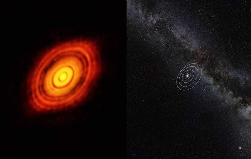 Esta imagen compara el tamaño del Sistema Solar con HL Tauri y el disco protoplanetario que la rodea. Aunque la estrella es mucho menor que el Sol, el disco alrededor de HL Tauri se extiende hasta casi tres veces la distancia que separa a Neptuno de nuestro Sol. Crédito: ALMA (ESO/NAOJ/NRAO)