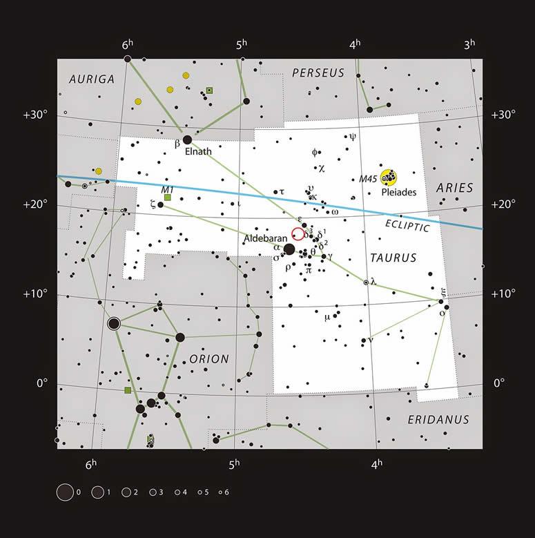 HL Tauri es una joven estrella rodeada por un extraordinario disco de polvo. Está situada en la famosa constelación de Tauro, visible en esta imagen, cerca de los cúmulos estelares de las Pléyades y las Híades, visibles a simple vista. Esta estrella es demasiado débil para poder observarla con telescopios pequeños. Crédito: ESO, IAU and Sky & Telescope