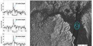La nave Cassini de NASA tomó imágenes por radar de una franja de 200 km de longitud de una orilla a otra del Kraken Mare de Titán en agosto de 2014 (derecha), logrando aislar la señal reflejada por un segmento poco profundo de 40 km del fondo marino.
