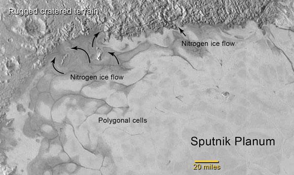 """En la región norte del de Plutón llamada """"Sputnik Planum"""", los patrones de luz y oscuridad sugieren que una capa superficial de hielos exóticos ha fluido alrededor de obstáculos y depresiones, al igual que los glaciares de la Tierra."""