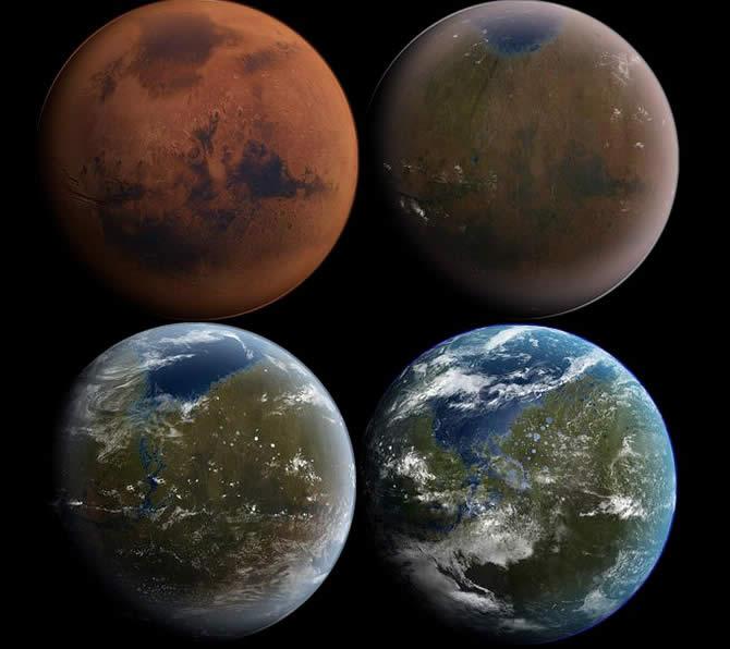 La posible secuencia de la terraformación.