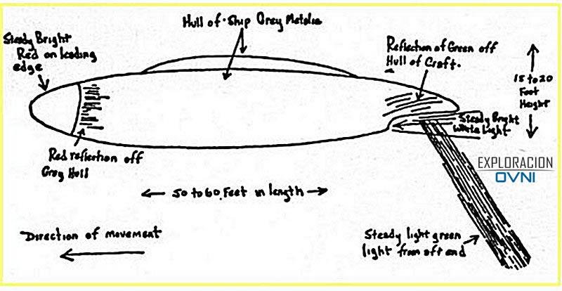 El incidente OVNI más creíble y alarmante de la ola de 1973 en los EE.UU